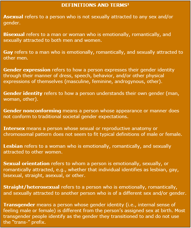 Define sexual orientation victimization